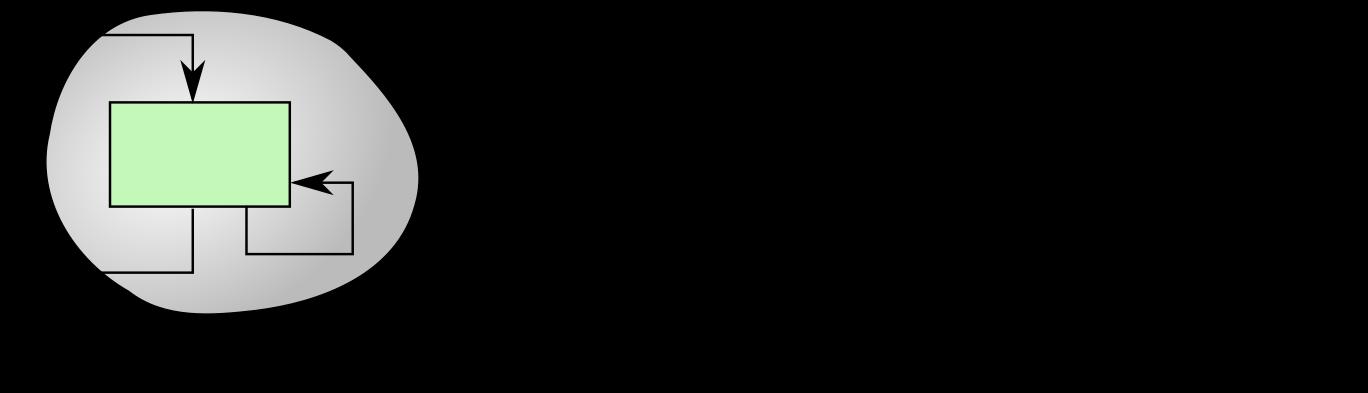 Henriksson Lab
